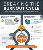 Breaking the Burnout Cycle